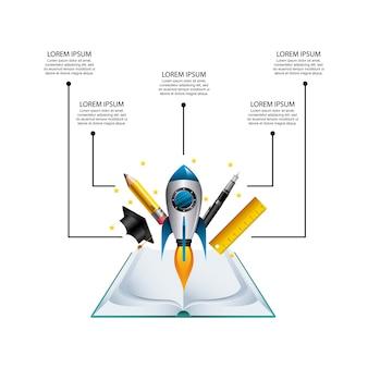 Icône de livre de stylo de règle de crayon de fusée