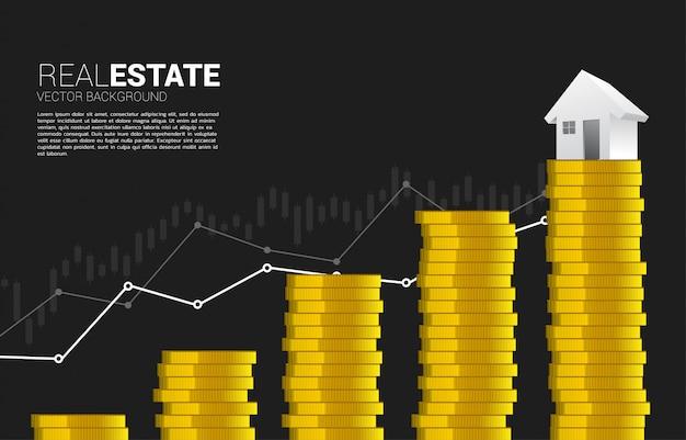 Icône de la maison 3d sur le graphique de croissance avec dollar pièce pile.