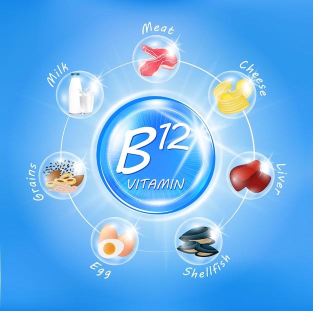 Icône de vitamine b12 brillant complexe de vitamines bleu avec formule chimique