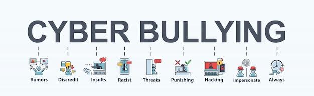 Icône web bannière cyberintimidation dans meadia social et internet.