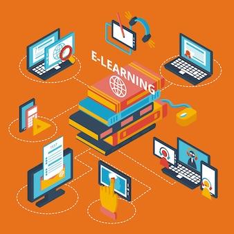 Icônes d'apprentissage en ligne isométrique
