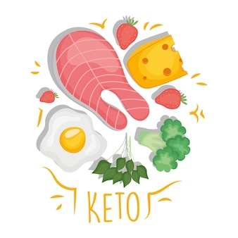 Icônes de céto et d'aliments sains