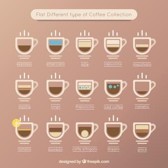 Icônes de différentes façons de boire du café