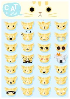 Icônes emoji chat