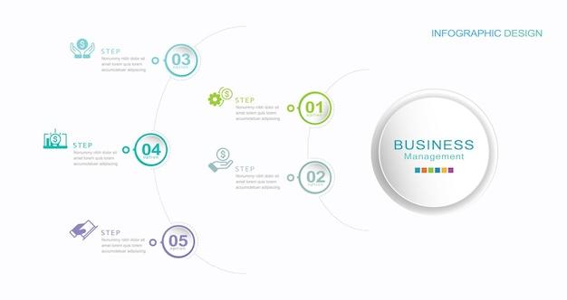 Icônes d'infographie de chronologie de cercle d'affaires conçues pour l'abstrait