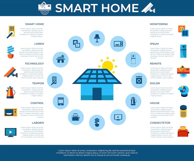 Icônes de maison numérique intelligente sans fil