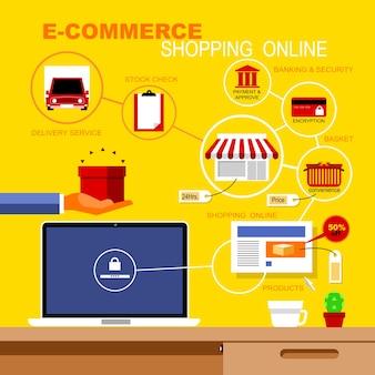 Icônes plates set infographies sur le commerce électronique et shopping en ligne, concepts en ligne