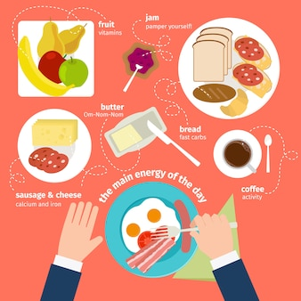 Icônes de plats et boissons petit déjeuner dans un style plat