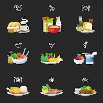 Des idées pour créer une description nutritionnelle de la nourriture quotidienne.