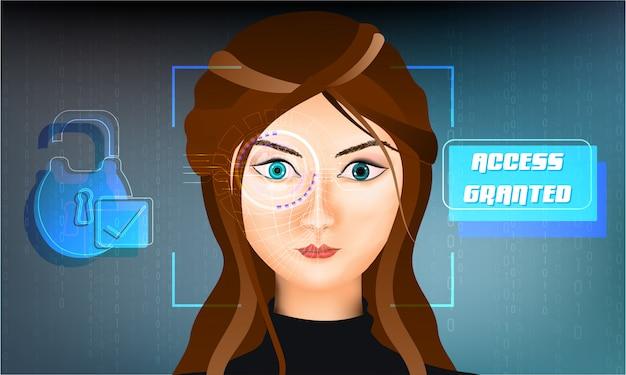 Identification biométrique