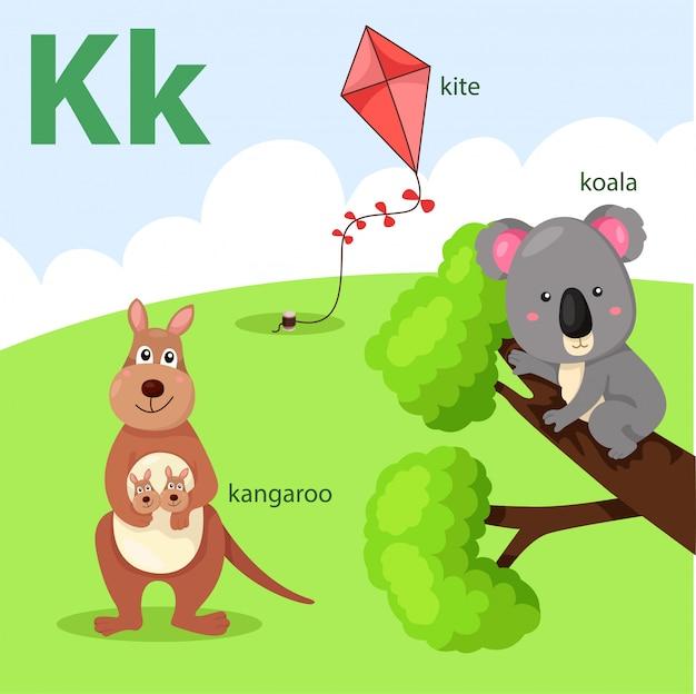 Illustrateur d'az fixé pour k isolé