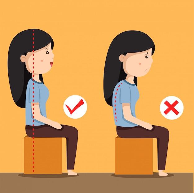 Illustrateur de la position assise des femmes