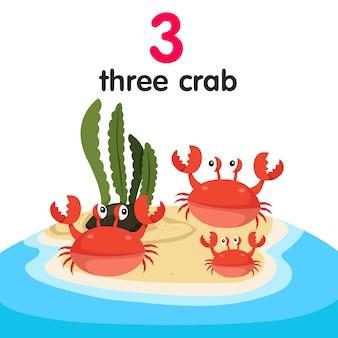Illustrateur de trois crabes