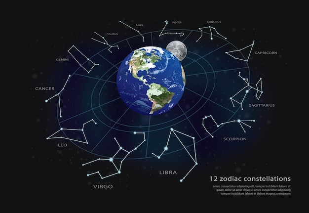 Illustration de 12 constellations du zodiaque