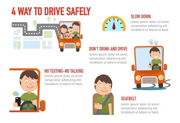 Illustration de 4 façons isolées de conduire en toute sécurité