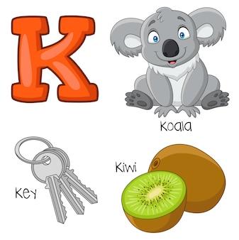 Illustration de l'alphabet k