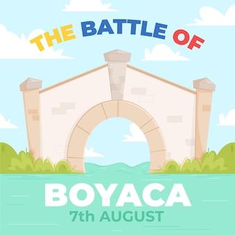 Illustration de la bataille colombienne de boyaca