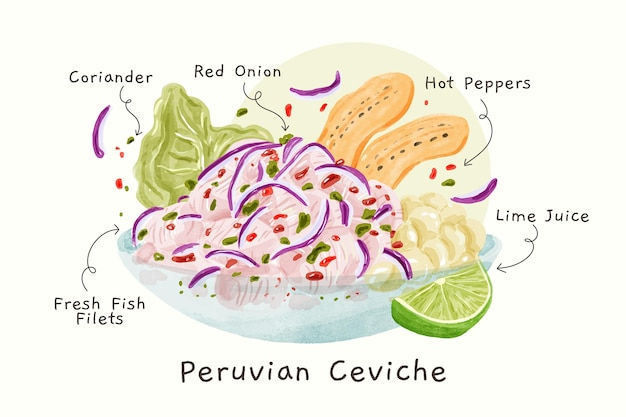 Illustration de ceviche aquarelle