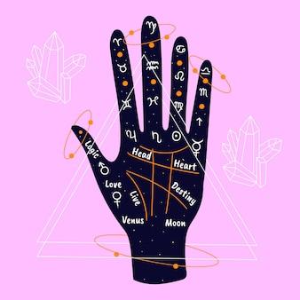 Illustration de la chiromancie avec les mains