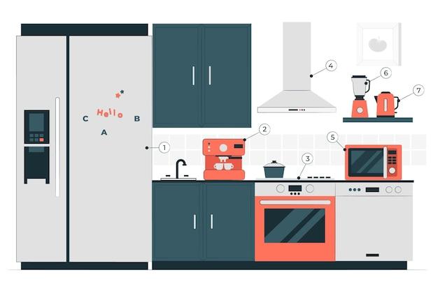 Illustration de concept d'appareils de cuisine