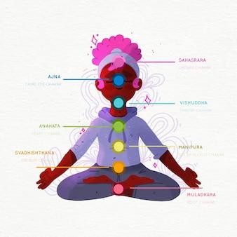 Illustration de concept de chakras