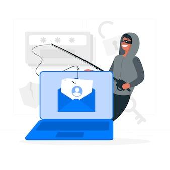 Illustration de concept de compte de phishing