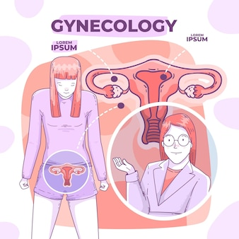 Illustration de concept de gynécologie
