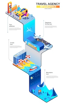Illustration de concept isométrique moderne agence de voyage
