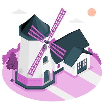 Illustration de concept de moulin à vent