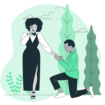 Illustration de concept de proposition