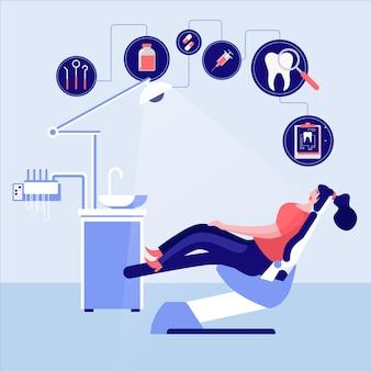 Illustration de concept de soins dentaires design plat