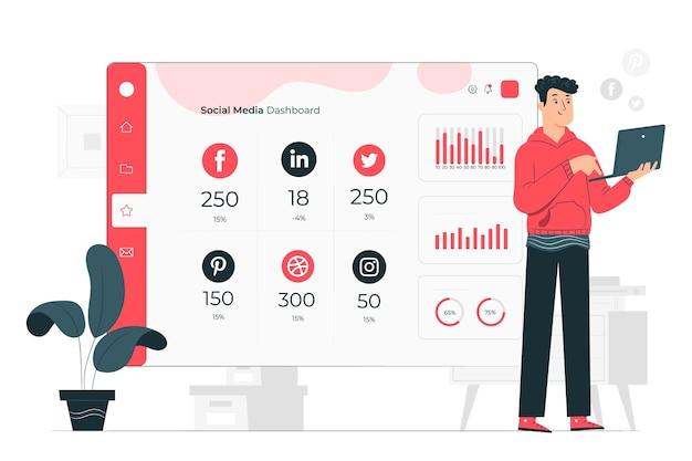 Illustration de concept de tableau de bord social