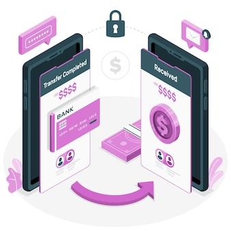 Illustration de concept de transactions en ligne
