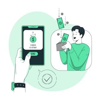 Illustration de concept de transfert d'argent