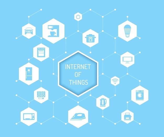 Illustration de concept de vecteur d'internet des objets au design plat