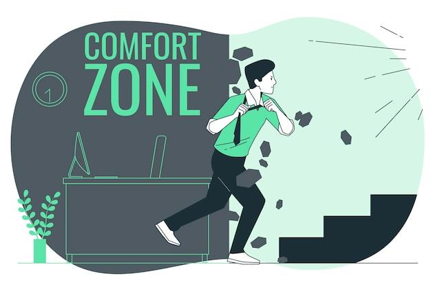 Illustration de concept de zone de confort