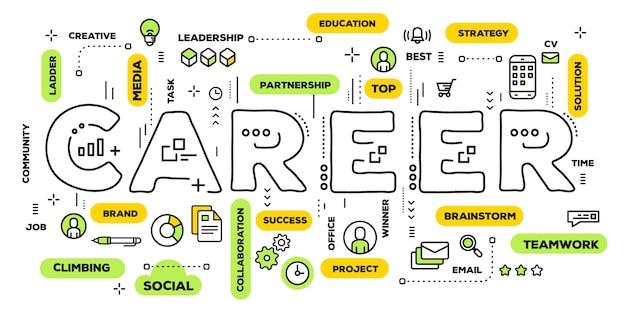 Illustration créative de la typographie de lettrage de mot de carrière avec des icônes de ligne