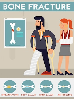 Illustration de dessin animé pour le personnage vecteur fracture osseuse