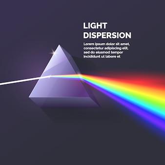 Illustration de la dispersion de la lumière