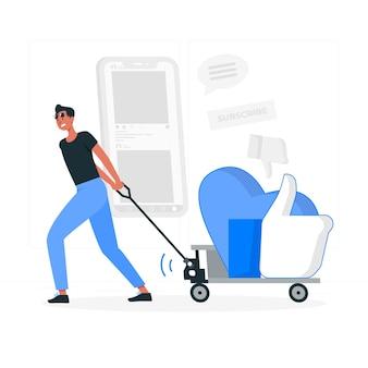 Illustration du concept de charge sociale