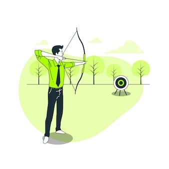 Illustration du concept cible