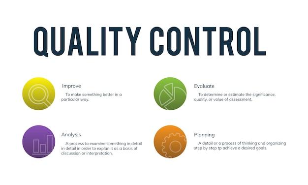 Illustration du contrôle de qualité