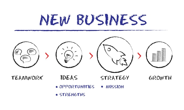 Illustration du marketing de marque