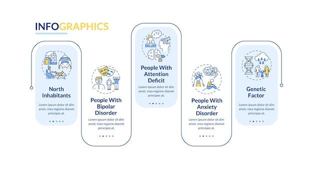 Illustration du modèle infographique des groupes de risque de blues d'hiver
