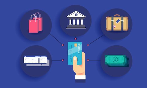 Illustration du paiement en ligne