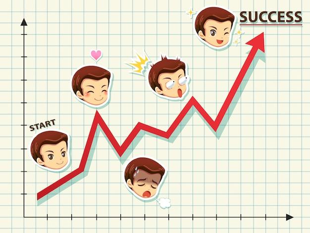 Illustration de l'émotion visage homme d'affaires sur un graphique