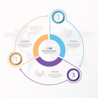 Illustration graphique infographique