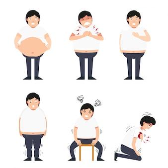 Illustration d'un gros homme souffrant de diverses maladies