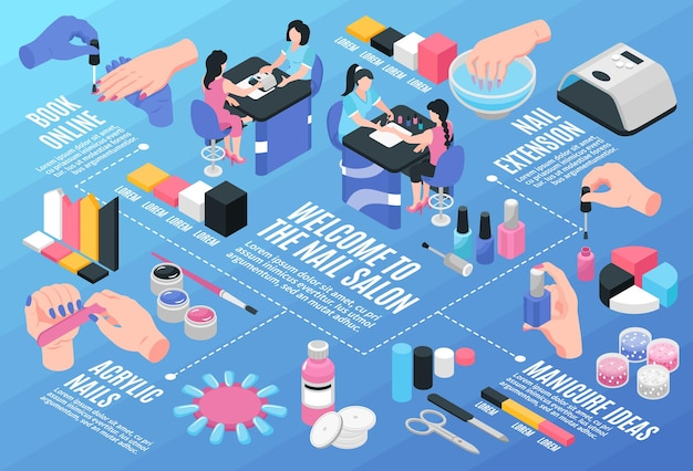Illustration horizontale d'infographie de salon de manucure représentant les ongles en acrylique et l'équipement pour la manucure isométrique