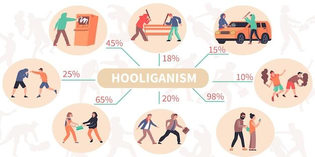 Illustration d'infographie de hooliganisme